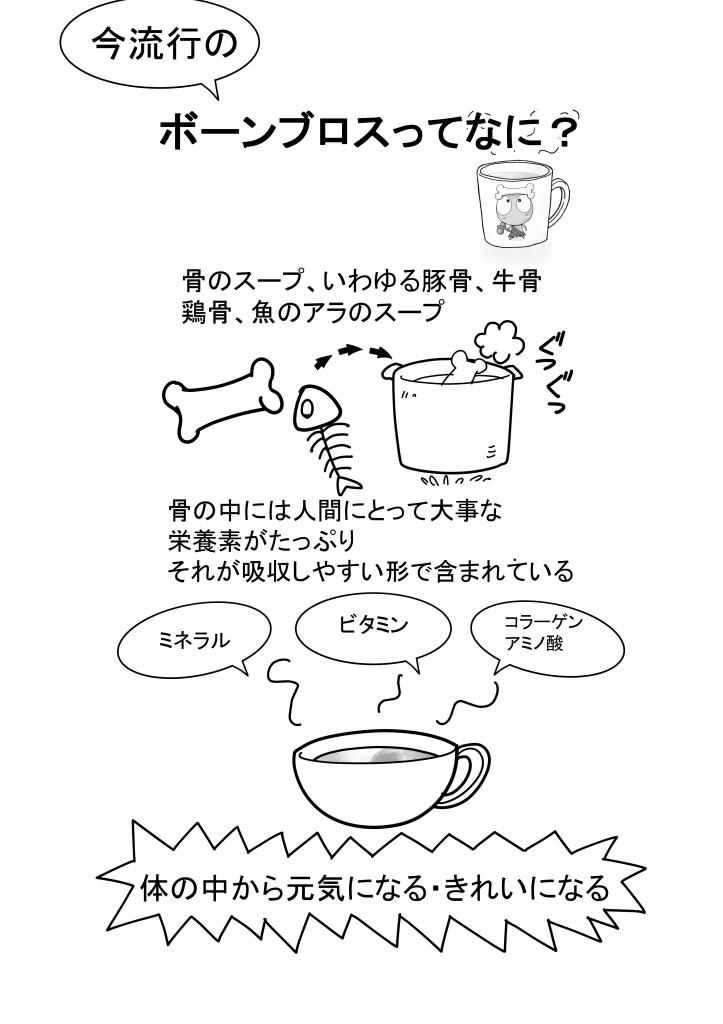 ボーンブロス企画_001